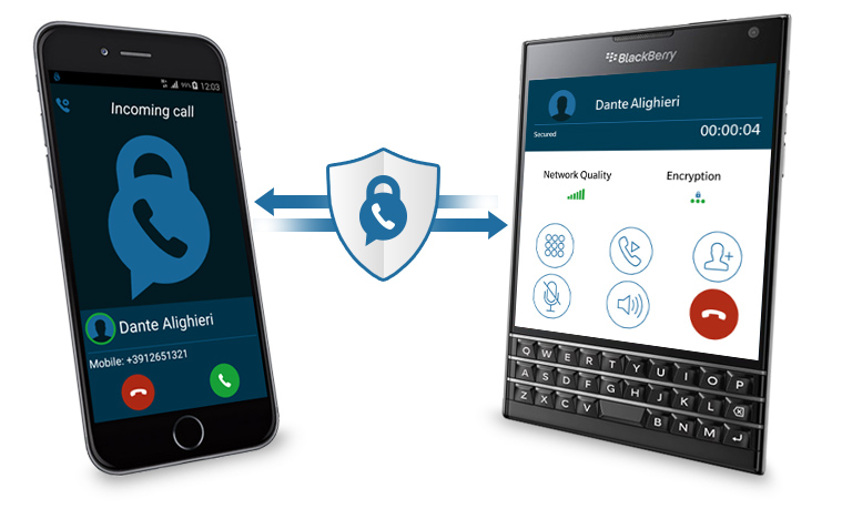 End-to-end encryption – PrivateWave